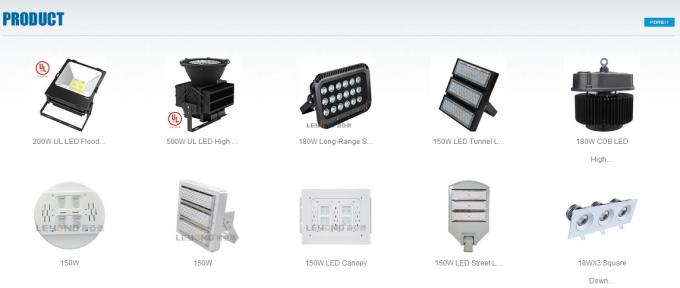 Pure White 140lm / W Waterproof Led Flood Lights 1000w For Football Field Lighting