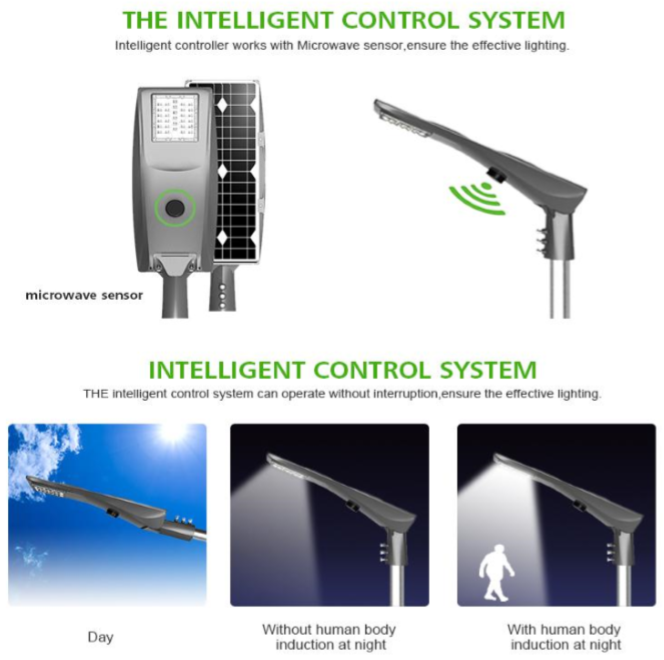 CE&RoHS integrated solar LED street light Luxeon 5050 IP66 grey and black